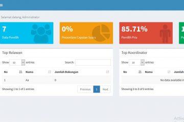 Download Source Code Aplikasi E-Votting PilDes - Sistem Informasi Manajemen Pemilihan Kepala Desa Berbasis WEB PHP.