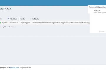 Download Source Code Aplikasi Aplikasi Surat Masuk Notifikasi Langsung Kepada Pegawai Yang Ditunjuk Berbasis WEB PHP.